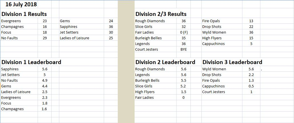Monday results 1672018